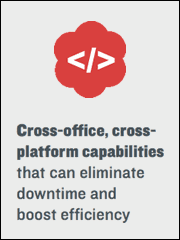 File Sync and Share - Cross-office and cross-platform capabilities to eliminate downtime and boost efficiency