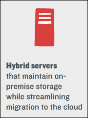 File Sync and Share - Hybrid servers that maintain on-premise storage while streamlining migration to the cloud