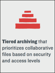 File Sync and Share - Tiered archiving that prioritizes collaborative files based on security and access levels